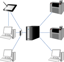 製造業関連システム構築