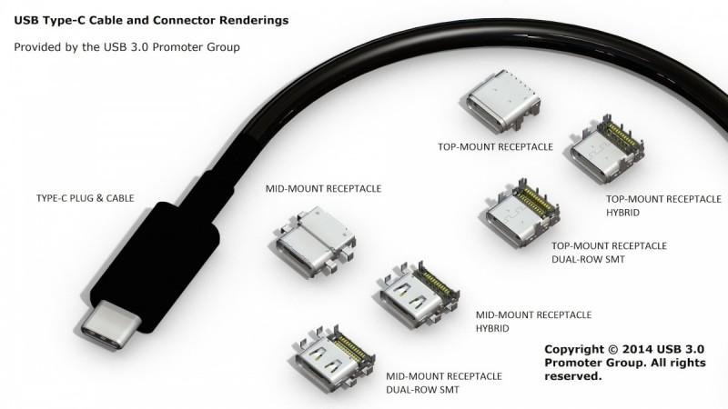 USB Type-C とは