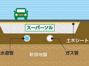 沈下対策工事 埋設管保護および維持管理