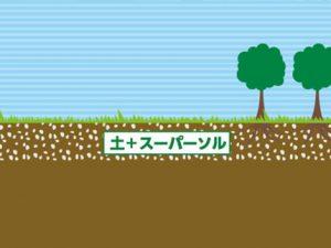 無機質⼟壌改良材