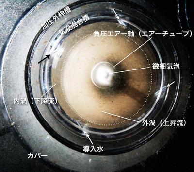 マイクロ・ナノバブルはどこで発生しているのか?