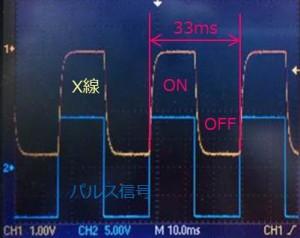 パルス照射波形(パルス周波数30Hz)