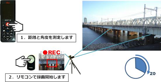 レーザー距離計で対象までの距離を測定