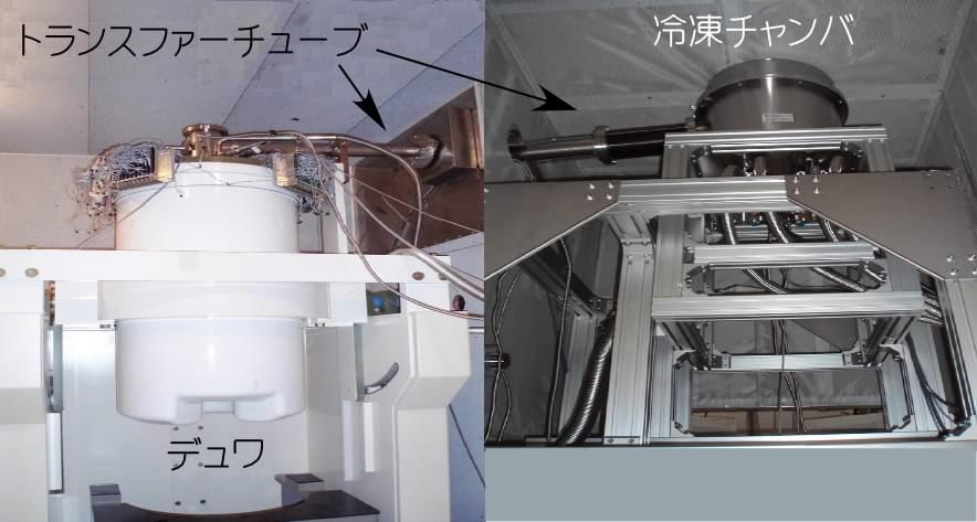 脳磁場計測装置(MEG)対応ヘリウム循環装置