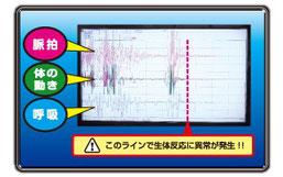 バイタルセンサー見守りシステム