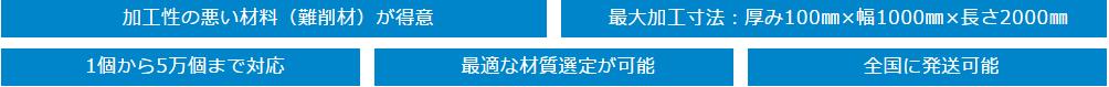 ユタカ産業株式会社