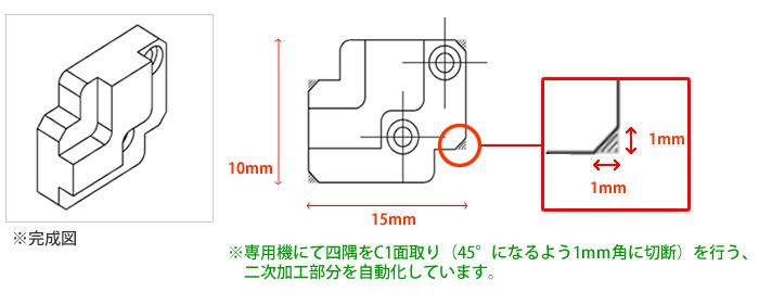 1.ステンレス設備部品の角面取り(4箇所)
