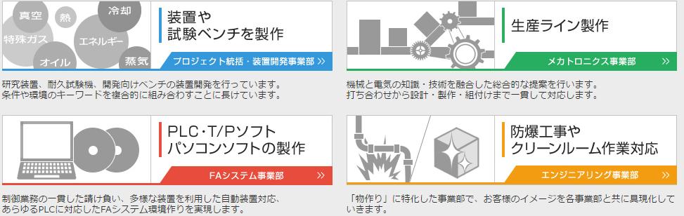 株式会社広島の事業部