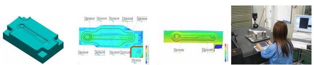 スキャニングデータ ⇔ 金型3Dデータ