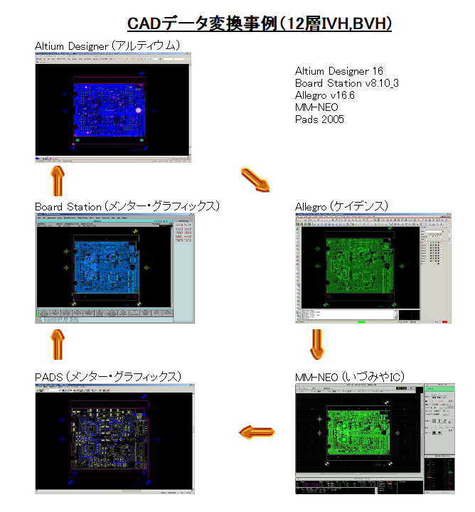 大日電研株式会社